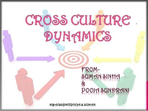 Cross Cultural Management Ppt Mba by Cross Culture Dynamic Authorstream