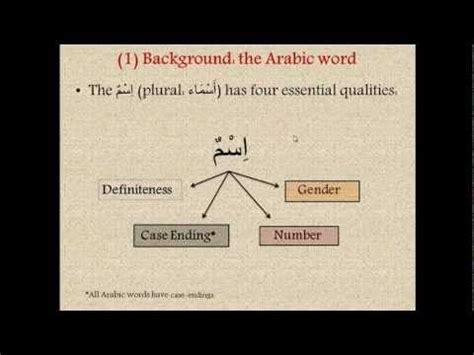 understanding the qur an themes and style 17 best ideas about arabic lessons on pinterest arabic
