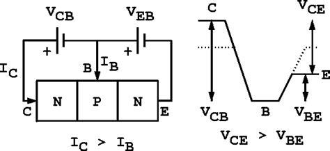 npn transistor operation transistor operation npn