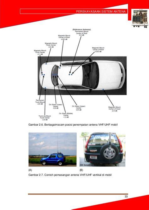 Antena Dalam Perekayasaan Sistem Antena