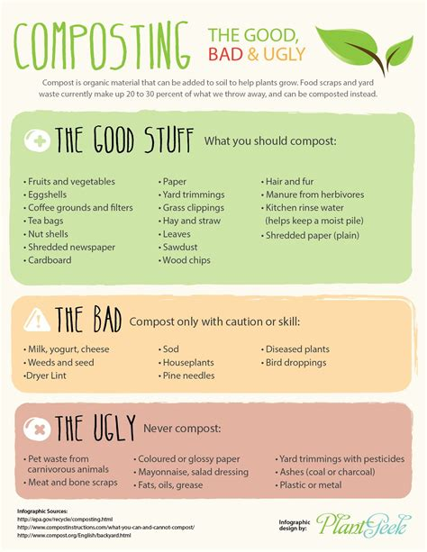 handy compost chart infographic  tips