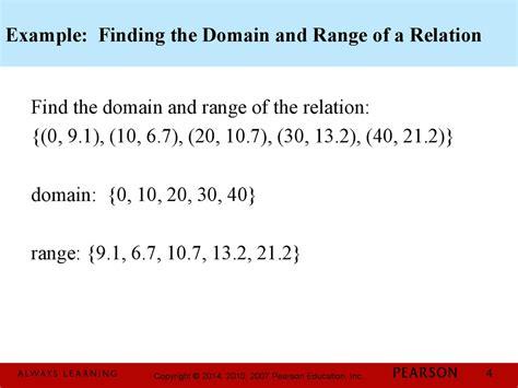 basics  functions   graphs prezentatsiya onlayn