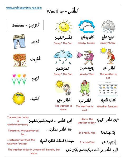 spoken tutorial online test questions 17 best ideas about spoken arabic on pinterest learning