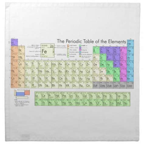 periodic table of elements cloth napkin zazzle