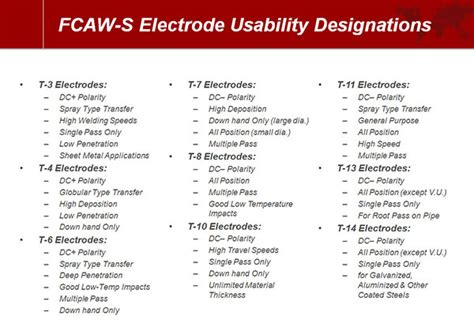 aws electrical flux cored electrodes usability designators