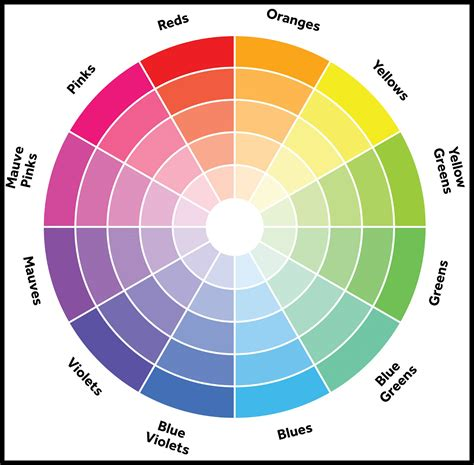 color wheel scheme fresh 6 color schemes color wheel 6304