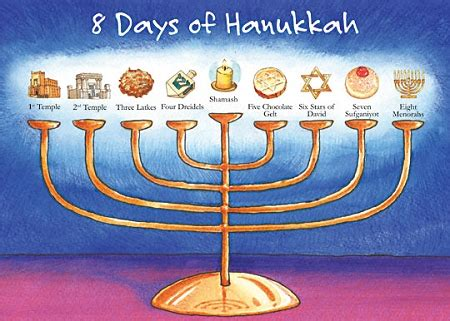 Jewish Festival Of Lights Holiday Cards Humorous Cards Eight Days Hanukkah Card
