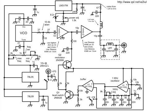 general layout guidelines for rf and mixed signal pcb wragatrelu download homebrew rf signal generator