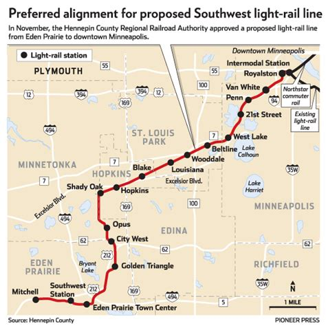 hennepin county approves route for southwest light rail