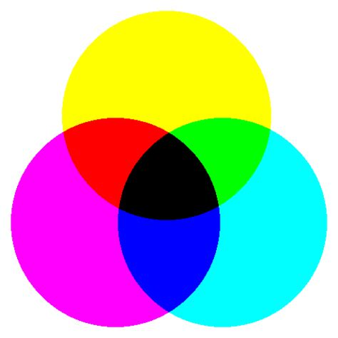3 primary colors of light the mysterious world of light and color the three
