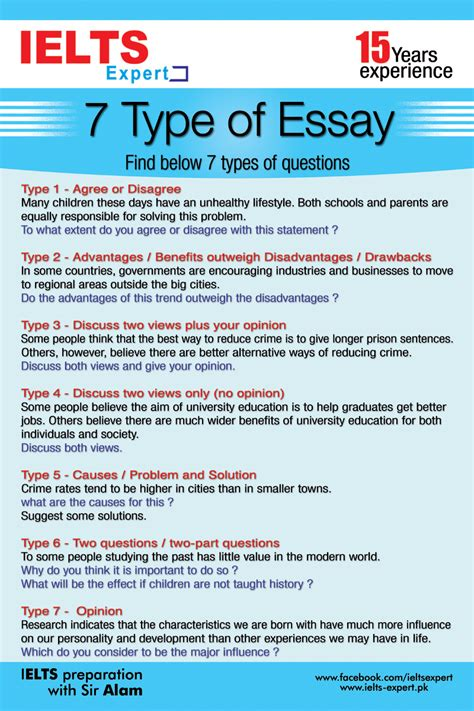 different kinds of essays uk