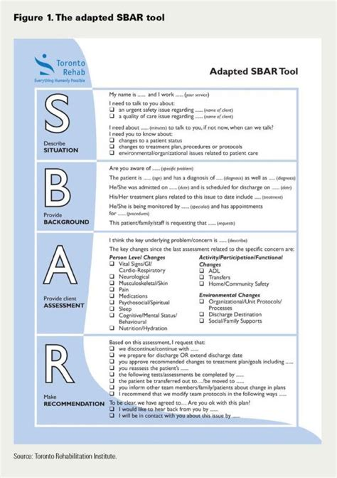 sbar template word sbar template pdf ourclipart