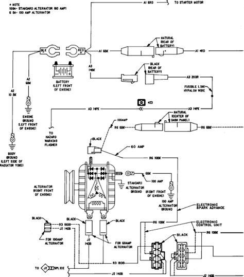 truck wiring diagram 1985 chevy cucv m1008 1985 chevy