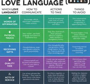 the 5 languages of teenagers the secret to loving effectively best 25 gary chapman ideas on gary chapman