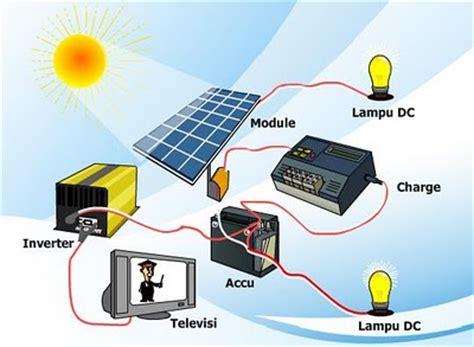 membuat artikel pemanfaatan energi alternatif gema riptek energi alternatif terbarukan sel surya