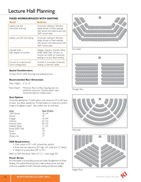 seminar seating layout longo ki university college furniture catalog 2012