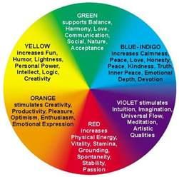 color of intelligence color psychology
