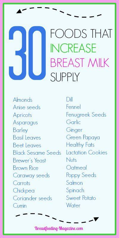 c section and breast milk production 30 foods that increase breast milk supply in breastfeeding