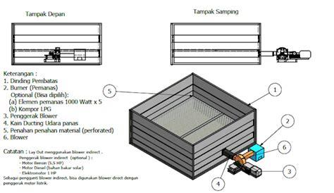 Mesin Box Dryer Pengering Kopi alat mesin pertanian alat pertanian mesin pertanian