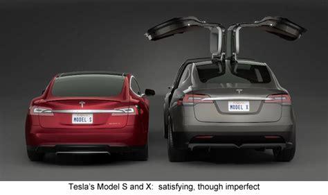Tesla Motors Nasdaq Tesla Buying The Experiment Tesla Motors Nasdaq Tsla