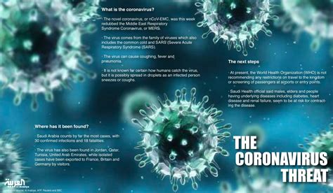 elderly woman dies  coronavirus  saudi arabia al
