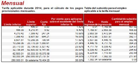 tablas de cada mes para calculo de isr 2016 newhairstylesformen2014 impuesto sobre la renta y deducciones personales en m 233 xico