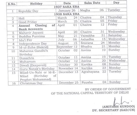 Govt Holiday List 2016 | delhi government holiday list 2016 central government
