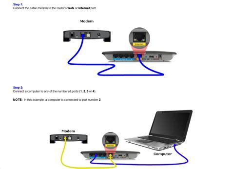 Modem Wifi Router xfinity network diagram xfinity get free image about wiring diagram