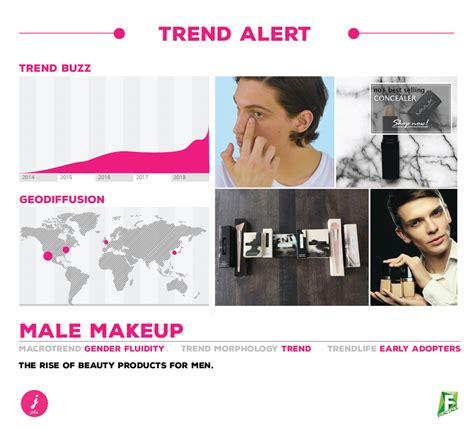 Trend It Alert New by Fractals Trend Alert Makeup
