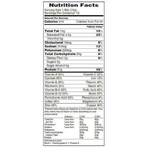 3 protein facts powerbar protein plus nutrition info nutrition ftempo