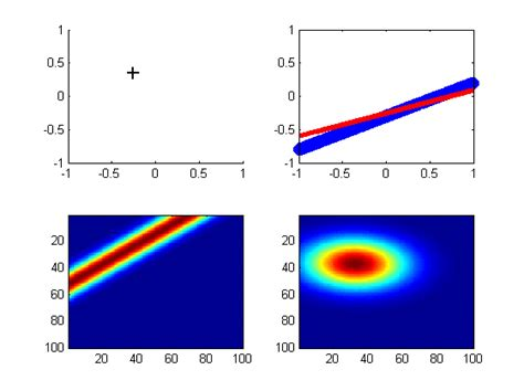 pattern recognition using matlab book signal processing turtle june 2014