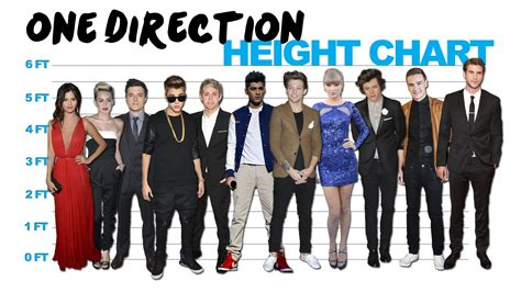 picture height heights one direction v bieber v