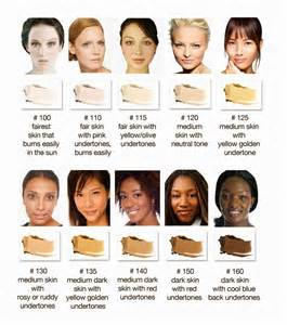 yellow coloration of the skin s makeup finding your foundation