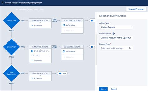 workflow in salesforce pdf workflow diagram salesforce choice image how to guide