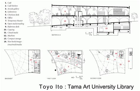 university library floor plan tama art university library toyo ito plan pinterest