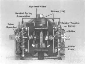 dixon mower wiring diagrams get free image about wiring