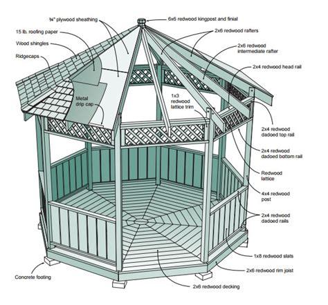 Octagon Wood Gazebo Plans