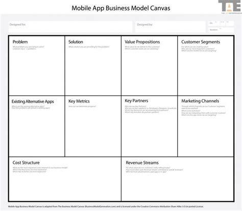 design thinking application mobile application business model app business model