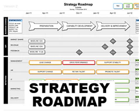 roadmap strategy template visio strategy roadmap template kpi delivery