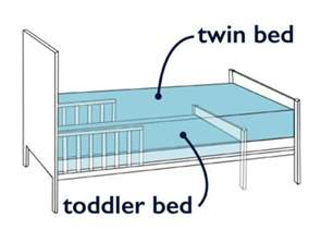 Crib Mattress Vs Toddler Mattress How To Transition From Crib To Bed Sleepopolis
