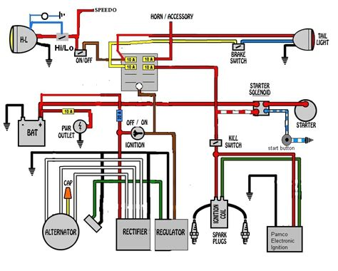 wiring diagram harley davidson harley wiring diagram for