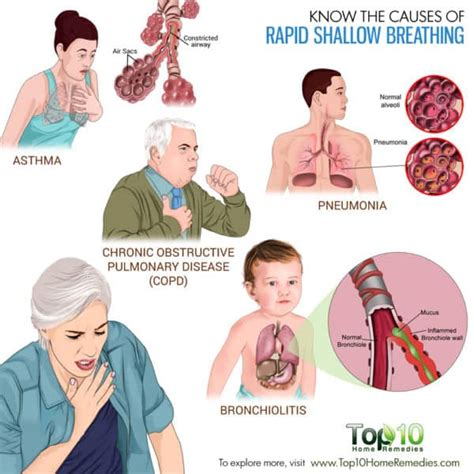 breathing fast and shallow the causes of rapid shallow breathing top 10 home remedies