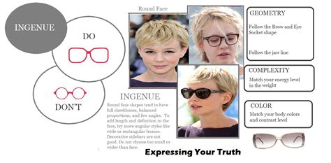 ingenue hair glasses by face shape and style expressing your truth blog
