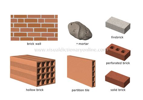 house building materials house do it yourself basic building materials