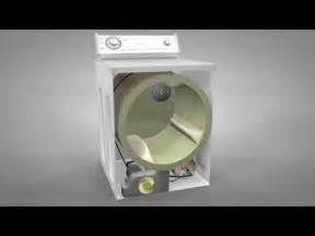 How A Clothes Dryer Works Dryer Repair Help Free Troubleshooting And
