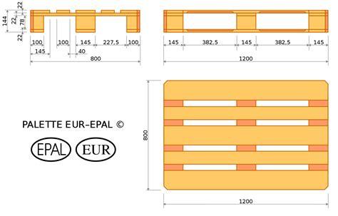 European Plan by File Plan Palette Europe Svg Wikimedia Commons