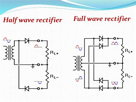 applications of diodes application of diode
