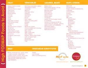 high fodmap foods to avoid fodmap