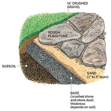how to lay flagstones gardening pinterest