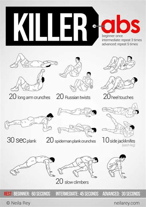 strength and endurance a beginner s guide exercise ideas motivation killer ab